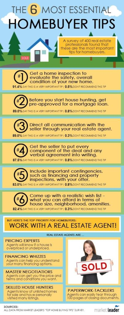 Essential Home Buyer Tips