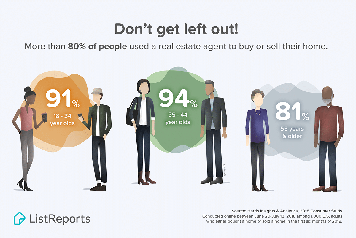 Use An Agent - Don't Get Left Out | Reynolds Realty Gulf